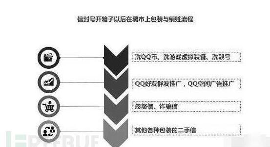 QQ黑产8.jpg