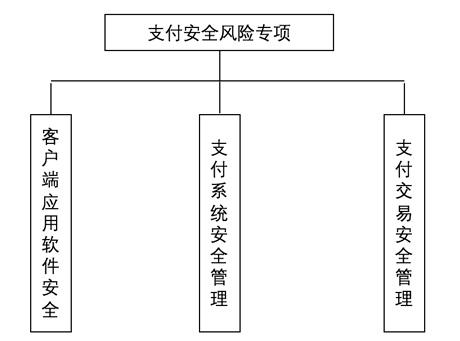 移动APP安全-改-1.jpg
