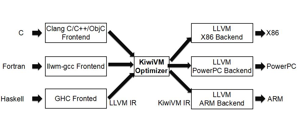 解构IoT安全隐患-3.png