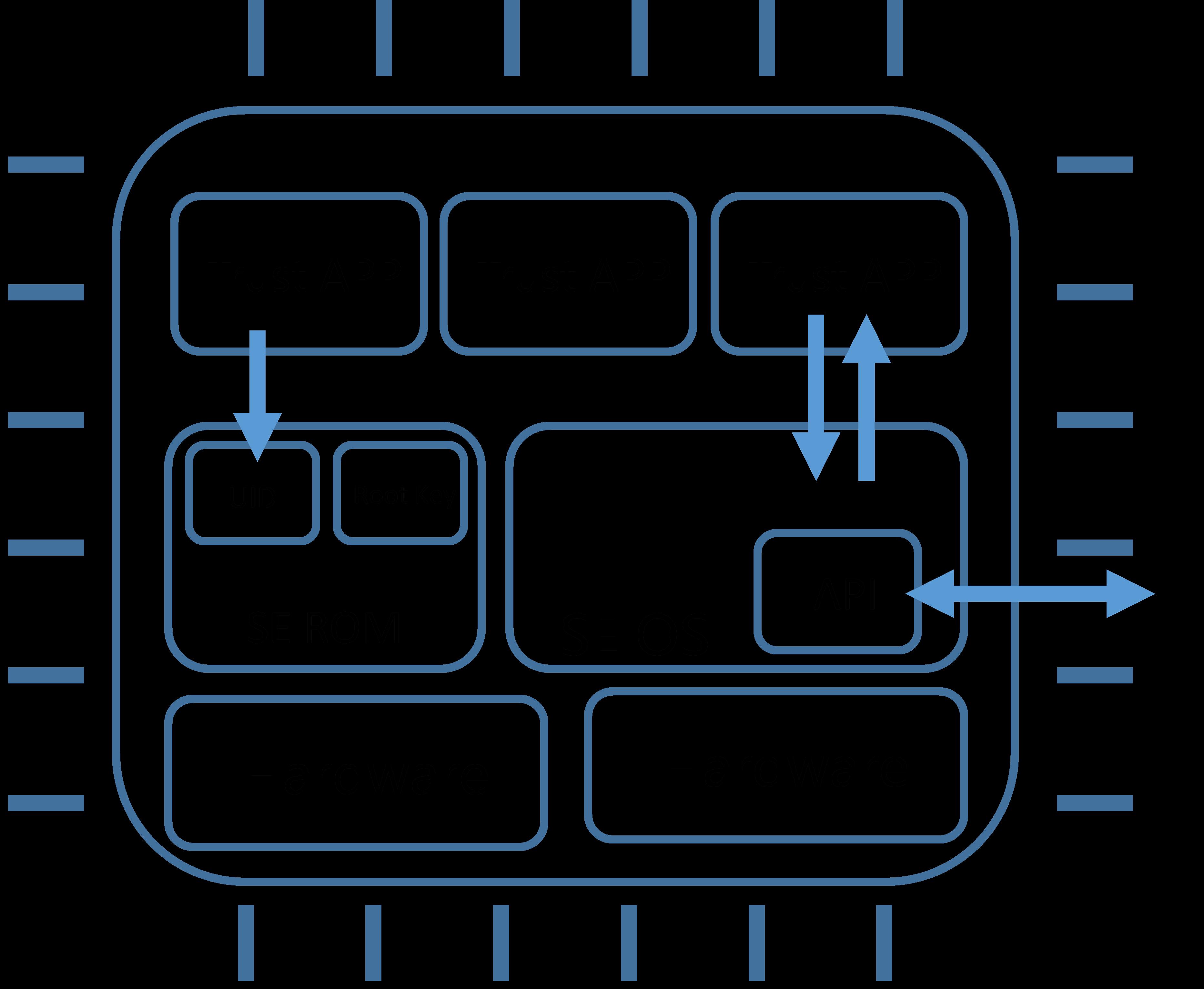 解构IoT安全隐患-4.png