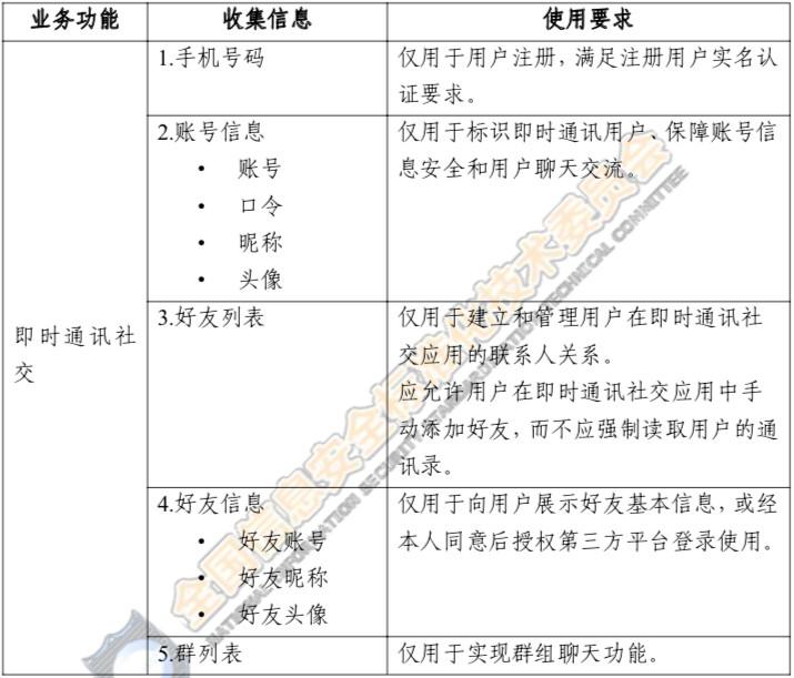 网络安全实践指南-4.jpg