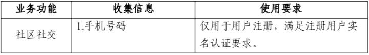 网络安全实践指南-5.png