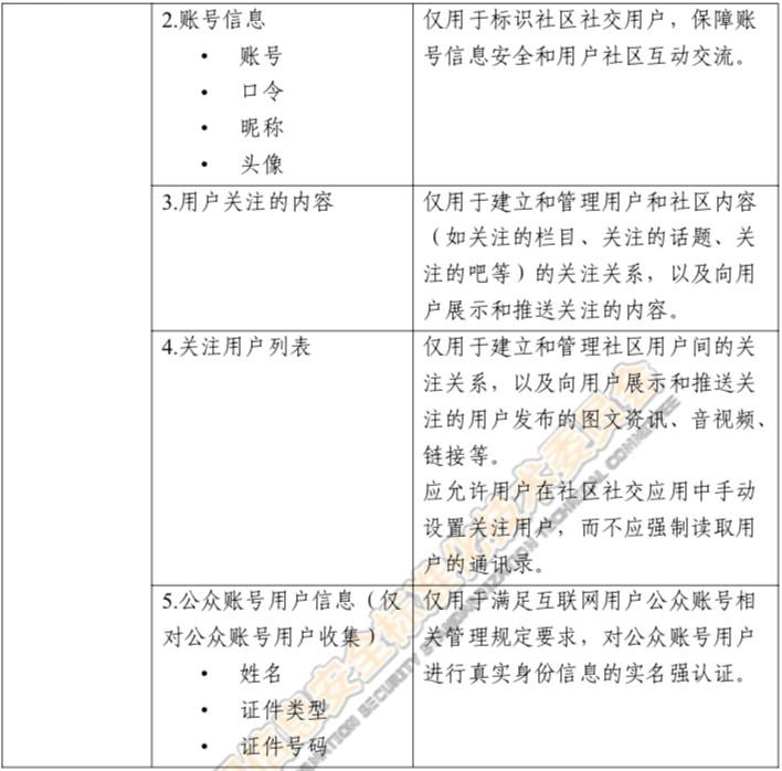 网络安全实践指南-6.jpg