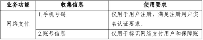 网络安全实践指南-7.png