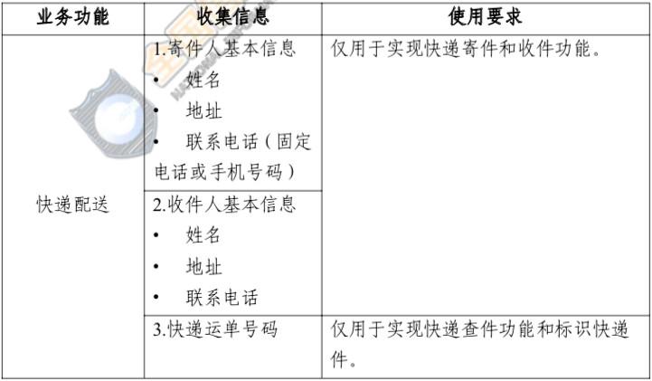 网络安全实践指南-13.jpg