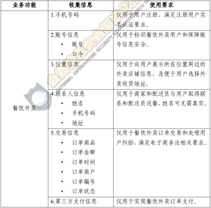 网络安全实践指南-14.jpg