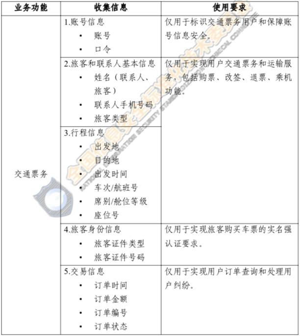 网络安全实践指南-17.jpg