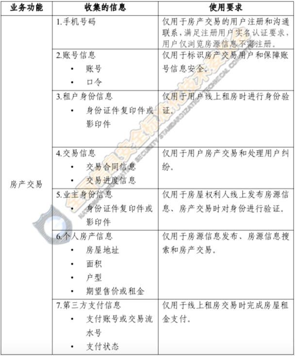 网络安全实践指南-25.jpg