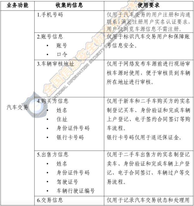 网络安全实践指南-26.jpg