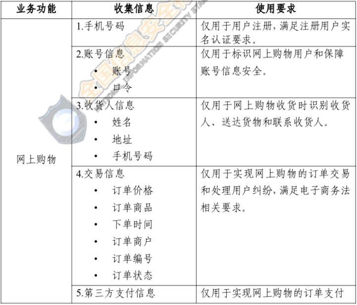 网络安全实践指南-12.jpg