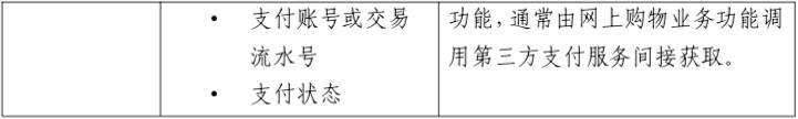 网络安全实践指南-0.png