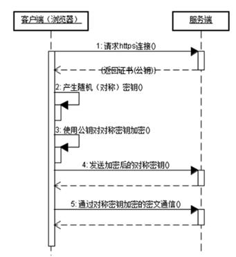 流量劫持技术分析-图9.png