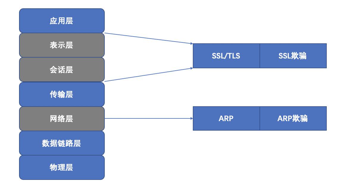 流量劫持技术分析-图11.jpg