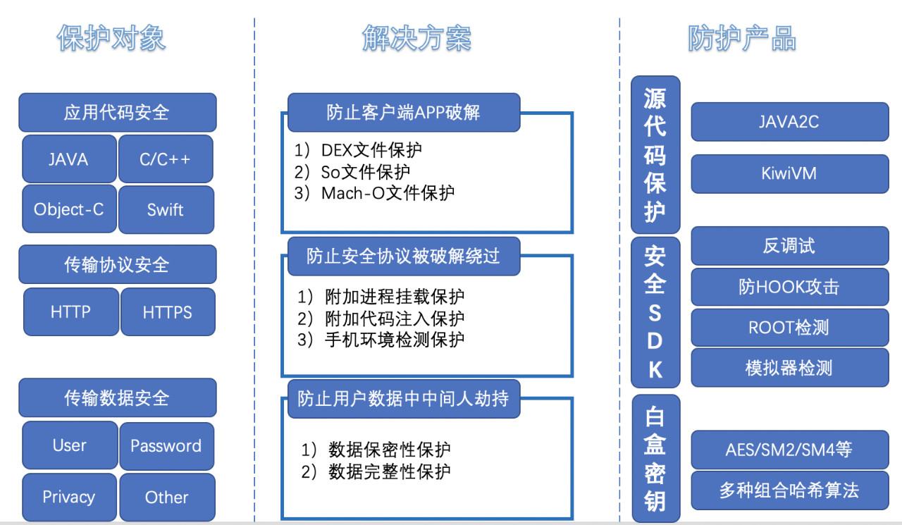 流量劫持技术分析-图12.jpg